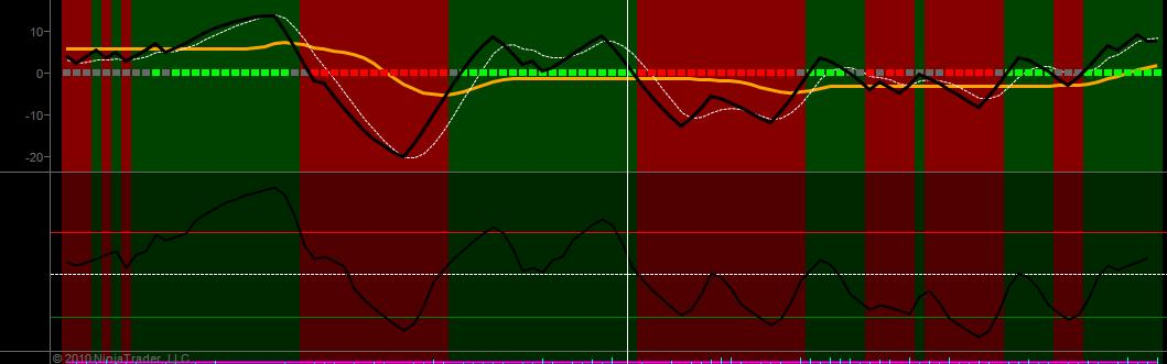 RSI goes RMI -> Relative Momentum Index - NinjaTrader Programming