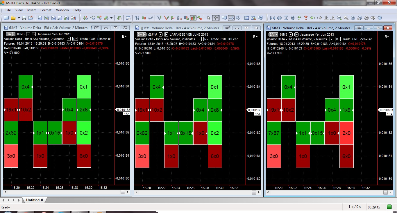 Zen-Fire vs Trading Technologies vs DTN IQ - Reviews of