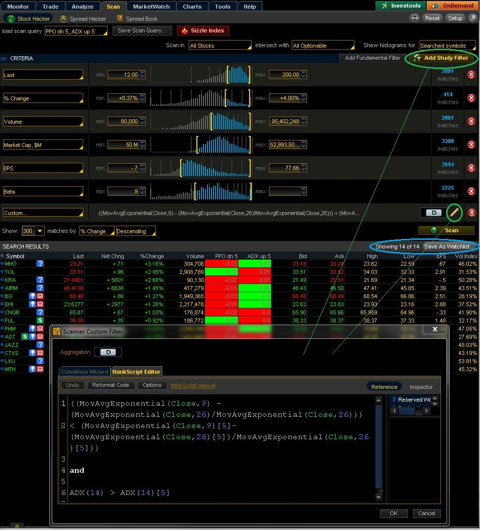 How to Build a Custom Scan - ThinkOrSwim Programming | futures io