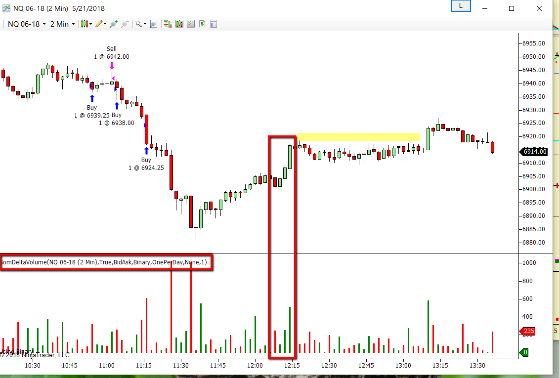 Day trading systems reviews