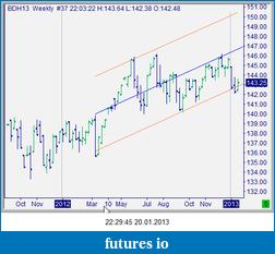 Bund Future 16/11-snag-20.01.2013-22.29.45.png
