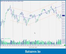 Bund Future 16/11-snag-20.01.2013-22.27.03.png