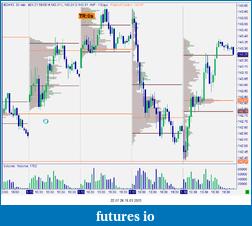 Bund Future 16/11-snag-18.01.2013-22.07.27.png