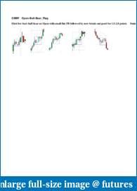 introductory trading videos-jane_es_setups.pdf