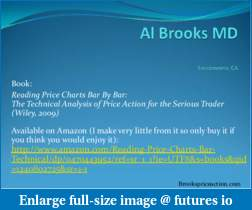 introductory trading videos-wedges_brooks.pdf