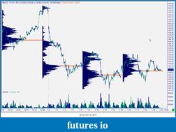 Bund Future 16/11-snag-21.01.2013-22.10.15.png