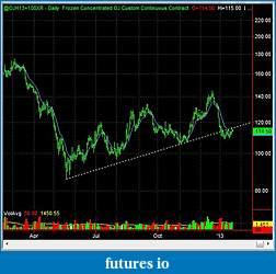 Swing Trading Futures-oj_d_2013_01_22.jpg