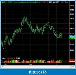 Swing Trading Futures-cc_d_2013_01_22.jpg