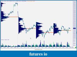 Bund Future 16/11-snag-22.01.2013-22.07.07.png