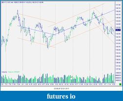 Bund Future 16/11-snag-22.01.2013-22.05.47.png