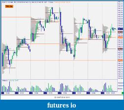 Bund Future 16/11-snag-22.01.2013-22.10.07.png