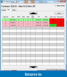 Learning to trade the ES using volume profiling-ta.png