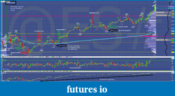 Learning to trade the ES using volume profiling-vp.png