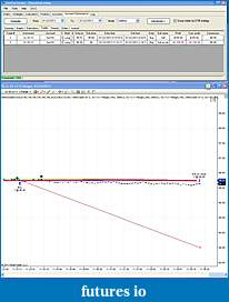 Auto Trading Strategy - Exit On Close Price error-autotradingexitoncloseproblem.jpg