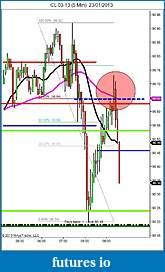 Crude Oil trading-cl-03-13-5-min-23_01_2013-5-min-trigger-trade.jpg