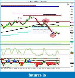 Crude Oil trading-cl-03-13-89-tick-23_01_2013-final-trade.jpg