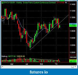 Swing Trading Futures-sf_d_2013_01_23.jpg