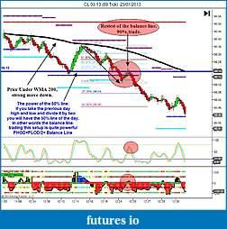 Crude Oil trading-cl-03-13-89-tick-23_01_2013-balance-line.jpg