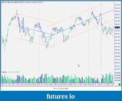 Bund Future 16/11-snag-23.01.2013-22.11.15.png
