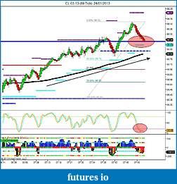 Crude Oil trading-cl-03-13-89-tick-24_01_2013.jpg