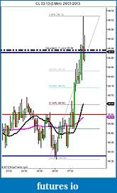 Crude Oil trading-cl-03-13-5-min-24_01_2013.jpg