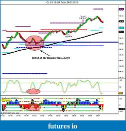 Crude Oil trading-cl-03-13-89-tick-24_01_2013-balance-line.jpg