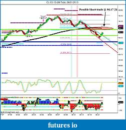 Crude Oil trading-cl-03-13-89-tick-24_01_2013-possiblke-short-trade.jpg