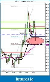Crude Oil trading-cl-03-13-5-min-24_01_2013-61.8-.jpg