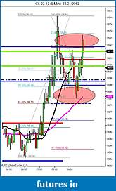 Crude Oil trading-cl-03-13-5-min-24_01_2013-pre-release.jpg