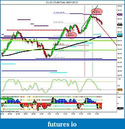 Crude Oil trading-cl-03-13-89-tick-24_01_2013-last-trade-cl.jpg