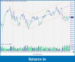 Bund Future 16/11-snag-24.01.2013-22.16.38.png