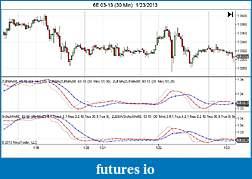 JMA in Indicator?-6e-03-13-30-min-1_23_2013.jpg