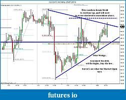 Crude Oil trading-cl-03-13-60-min-25_01_2013.jpg
