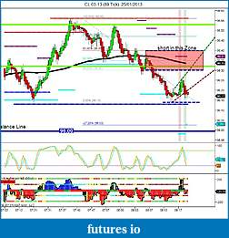 Crude Oil trading-cl-03-13-89-tick-25_01_2013-possible-short.jpg