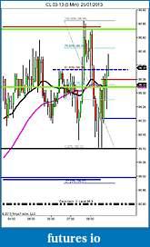 Crude Oil trading-cl-03-13-5-min-25_01_2013.jpg