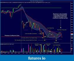Applying Fibonacci Cluster and Confluence Zones-fdax-06-10-5-min-22_03_2010.jpg