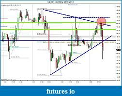 Crude Oil trading-cl-03-13-60-min-25_01_2013-ii.jpg