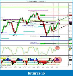 Crude Oil trading-cl-03-13-89-tick-25_01_2013-filled.jpg