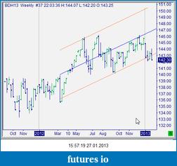 Bund Future 16/11-snag-27.01.2013-15.57.20.png