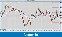 HORISONTAL PRICE LINE for TOS-oil-2-range-25_01_2013.jpg