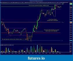 Applying Fibonacci Cluster and Confluence Zones-fdax-06-10-5-min-22_03_2010-bis.jpg