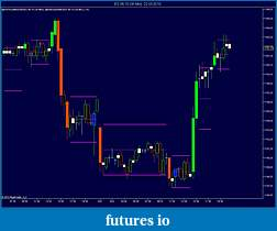 Applying Fibonacci Cluster and Confluence Zones-es-06-10-30-min-22_03_2010.jpg