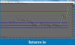 Darvas Indicator-crude-5-minute-chart.jpg