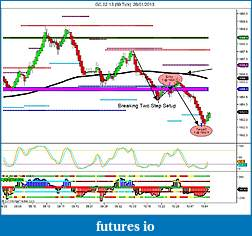 Crude Oil trading-gc-02-13-89-tick-28_01_2013-only-trade.jpg
