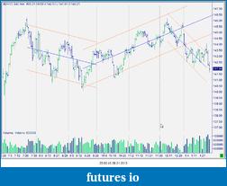 Bund Future 16/11-snag-28.01.2013-22.06.50.png