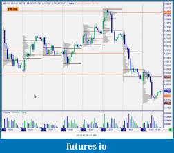 Bund Future 16/11-snag-28.01.2013-22.15.47.png