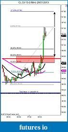Crude Oil trading-cl-03-13-5-min-29_01_2013-retracement.jpg