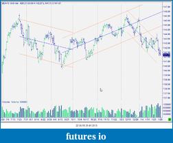 Bund Future 16/11-snag-29.01.2013-22.07.00.png