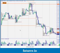 Bund Future 16/11-snag-29.01.2013-22.12.02.png