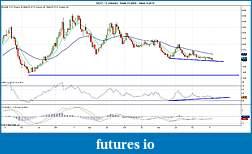 Selling Options on Futures?-2013julywsugar.jpg